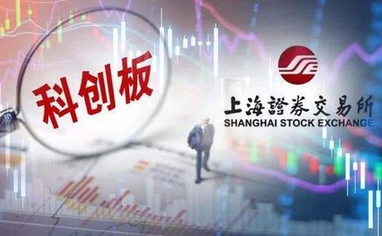 上海科创板,私募基金