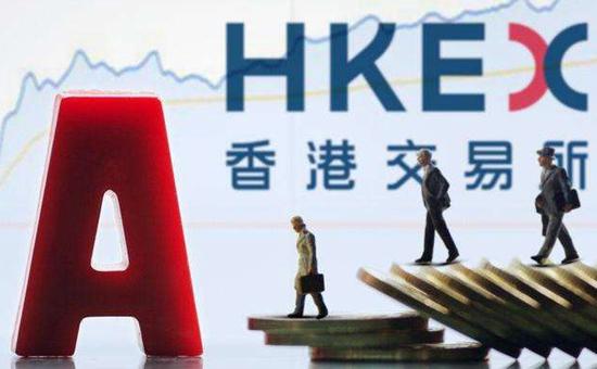 周一香港恒生指数在26000点附近窄幅波动,交投清淡,筑底行情或将延续。全天蓝筹股票涨少跌多,舜宇光学科技强势领涨。