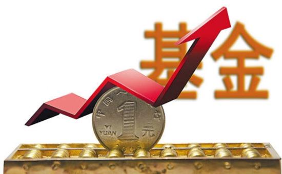 上海科创板,打新,打新基金,基金业绩